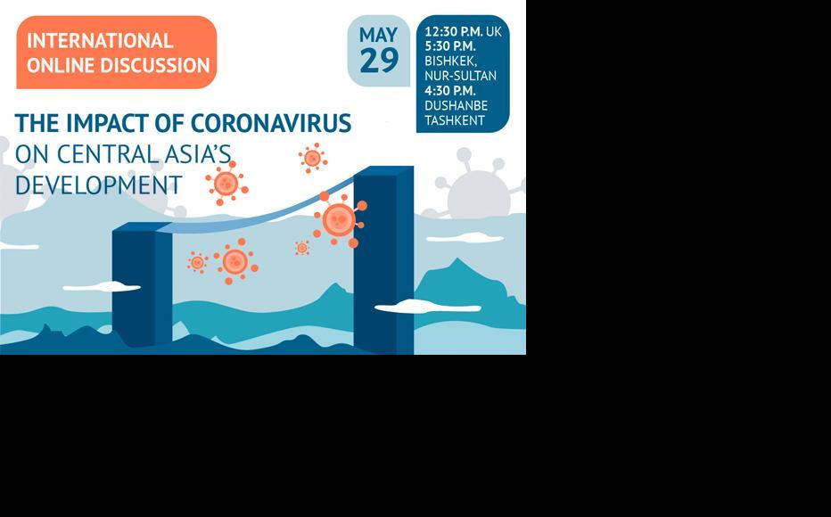 Impact of coronavirus on Central Asia's development.