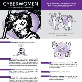 Cyberwomen English leaflet